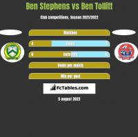 Ben Stephens vs Ben Tollitt h2h player stats