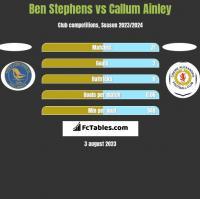 Ben Stephens vs Callum Ainley h2h player stats