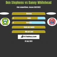 Ben Stephens vs Danny Whitehead h2h player stats