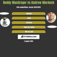 Roddy MacGregor vs Andrew Murdoch h2h player stats