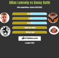 Kilian Ludewig vs Danny Batth h2h player stats