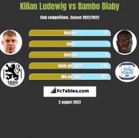 Kilian Ludewig vs Bambo Diaby h2h player stats