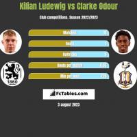 Kilian Ludewig vs Clarke Odour h2h player stats
