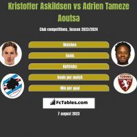 Kristoffer Askildsen vs Adrien Tameze Aoutsa h2h player stats