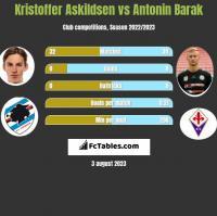 Kristoffer Askildsen vs Antonin Barak h2h player stats