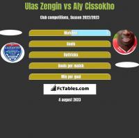 Ulas Zengin vs Aly Cissokho h2h player stats