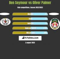Ben Seymour vs Oliver Palmer h2h player stats