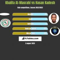 Khalifa Al-Masrahi vs Hasan Kadesh h2h player stats