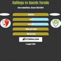 Itaitinga vs Guevin Tormin h2h player stats