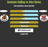 Deshane Dalling vs Alec Byrne h2h player stats