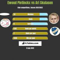 Ewoud Pletinckx vs Ari Skulason h2h player stats