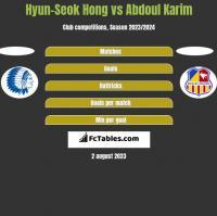 Hyun-Seok Hong vs Abdoul Karim h2h player stats