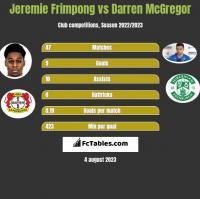 Jeremie Frimpong vs Darren McGregor h2h player stats