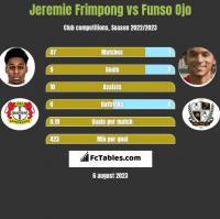 Jeremie Frimpong vs Funso Ojo h2h player stats