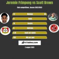 Jeremie Frimpong vs Scott Brown h2h player stats