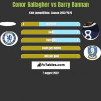 Conor Gallagher vs Barry Bannan h2h player stats