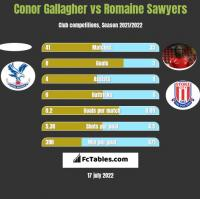 Conor Gallagher vs Romaine Sawyers h2h player stats