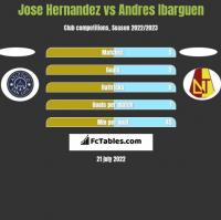 Jose Hernandez vs Andres Ibarguen h2h player stats