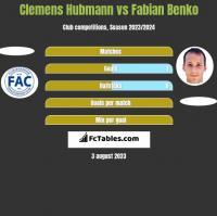Clemens Hubmann vs Fabian Benko h2h player stats