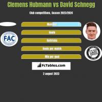 Clemens Hubmann vs David Schnegg h2h player stats