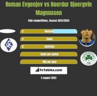 Roman Evgenjev vs Hoerdur Bjoergvin Magnusson h2h player stats