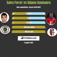Salva Ferrer vs Adama Soumaoro h2h player stats