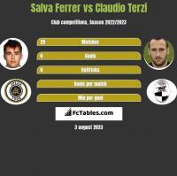 Salva Ferrer vs Claudio Terzi h2h player stats