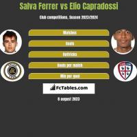 Salva Ferrer vs Elio Capradossi h2h player stats