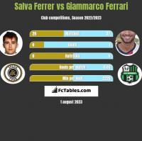 Salva Ferrer vs Giammarco Ferrari h2h player stats