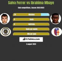 Salva Ferrer vs Ibrahima Mbaye h2h player stats