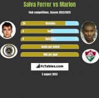 Salva Ferrer vs Marlon h2h player stats
