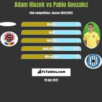 Adam Hlozek vs Pablo Gonzalez h2h player stats