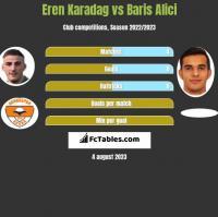 Eren Karadag vs Baris Alici h2h player stats