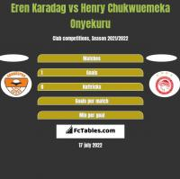 Eren Karadag vs Henry Chukwuemeka Onyekuru h2h player stats