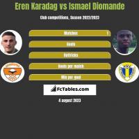Eren Karadag vs Ismael Diomande h2h player stats