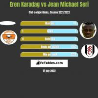 Eren Karadag vs Jean Michael Seri h2h player stats
