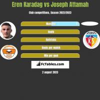 Eren Karadag vs Joseph Attamah h2h player stats