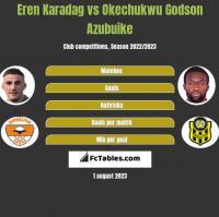 Eren Karadag vs Okechukwu Godson Azubuike h2h player stats