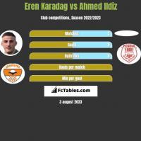 Eren Karadag vs Ahmed Ildiz h2h player stats