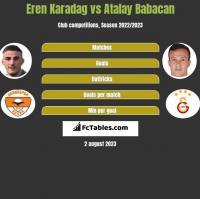 Eren Karadag vs Atalay Babacan h2h player stats