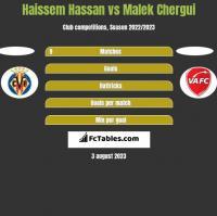 Haissem Hassan vs Malek Chergui h2h player stats