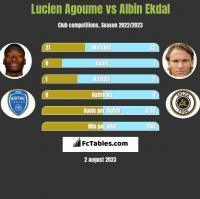 Lucien Agoume vs Albin Ekdal h2h player stats