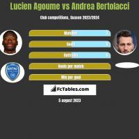 Lucien Agoume vs Andrea Bertolacci h2h player stats