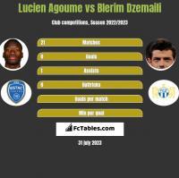 Lucien Agoume vs Blerim Dzemaili h2h player stats
