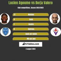 Lucien Agoume vs Borja Valero h2h player stats