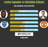Lucien Agoume vs Christian Eriksen h2h player stats