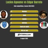 Lucien Agoume vs Edgar Barreto h2h player stats
