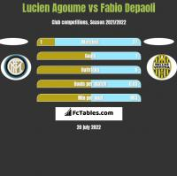 Lucien Agoume vs Fabio Depaoli h2h player stats