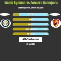 Lucien Agoume vs Gennaro Acampora h2h player stats