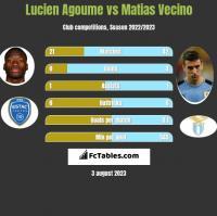 Lucien Agoume vs Matias Vecino h2h player stats